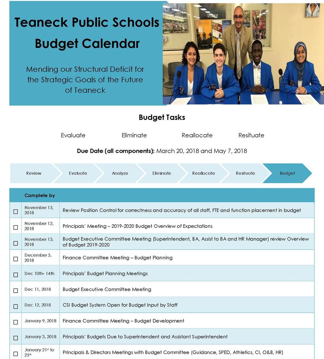2019-2020 Budget Calendar
