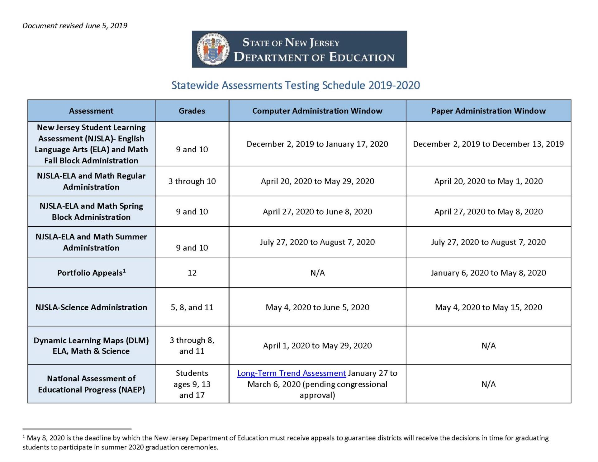 Statewide Assessments Testing Schedule 2019-2020