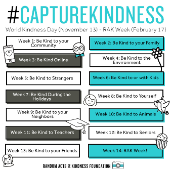Capture Kindness