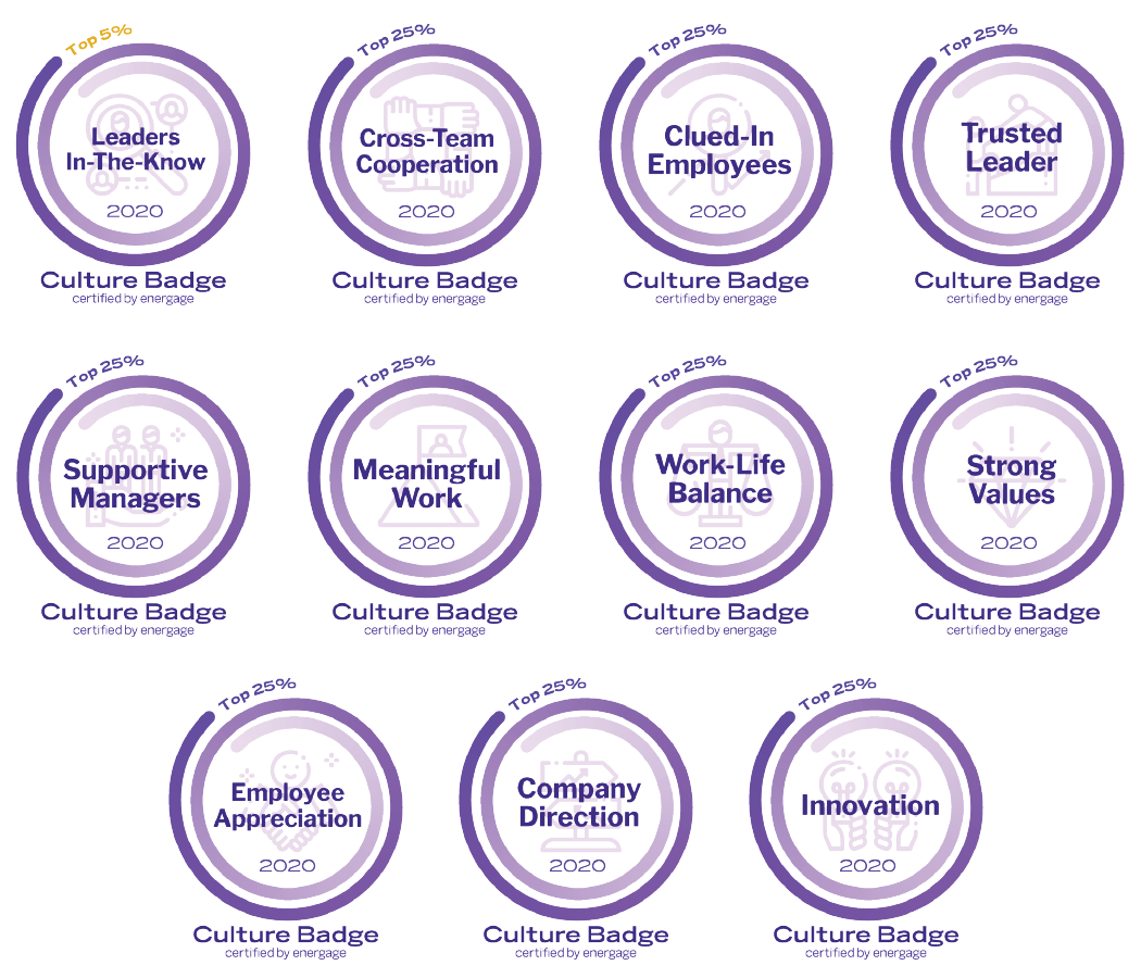 Workplace-Badges