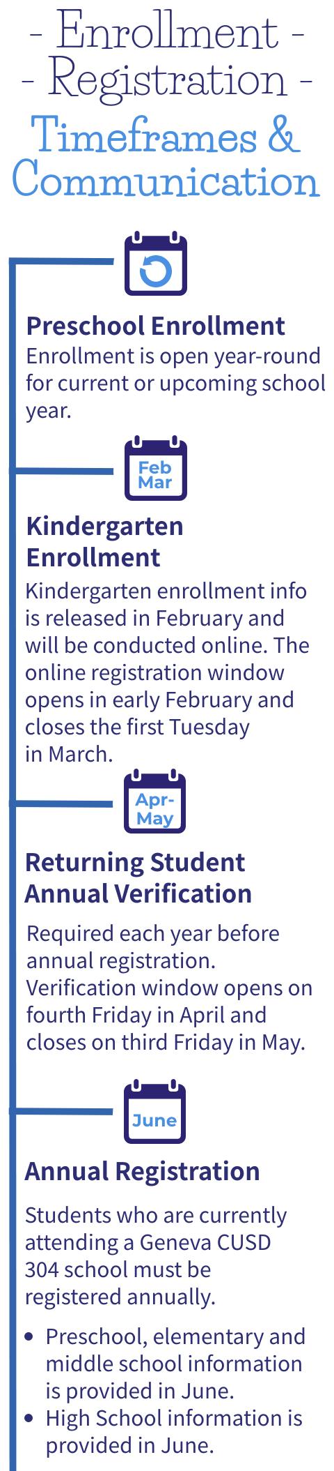 2021-22 Enrollment Timeline