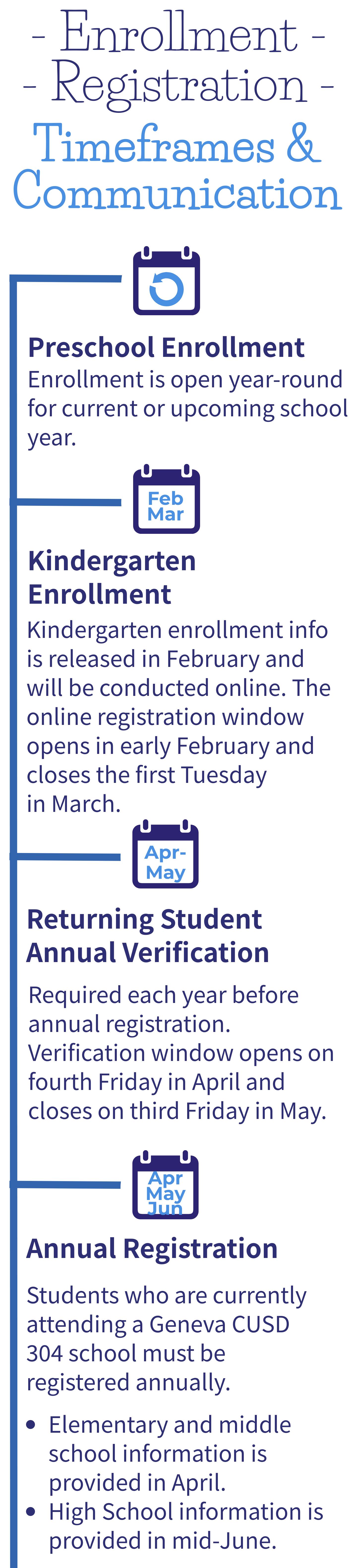 2021 Enrollment Timeline