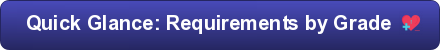 Quick GLance: Requirements Button