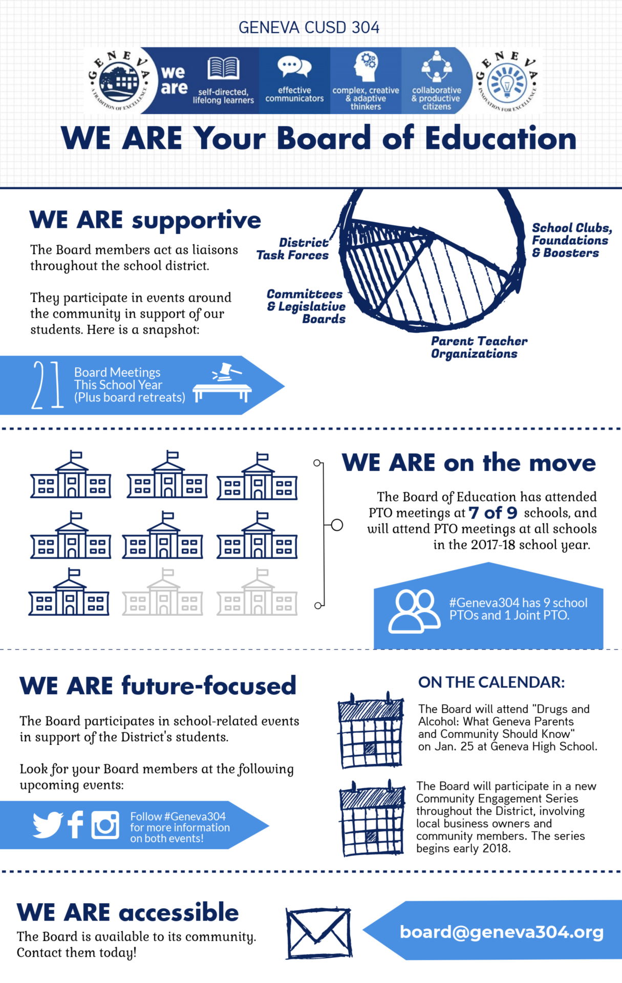 We Are Your Board of Education Infographic Series: No. 1