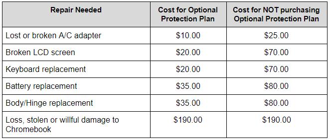 Optional Protection Plan