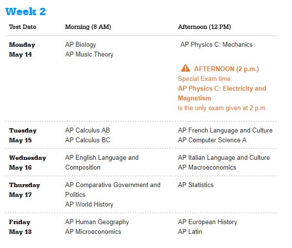 AP Week 2 Schedule