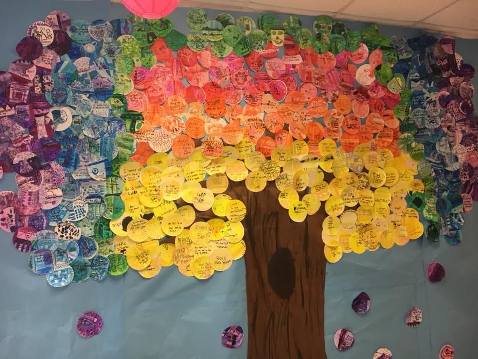 PME Goal Tree